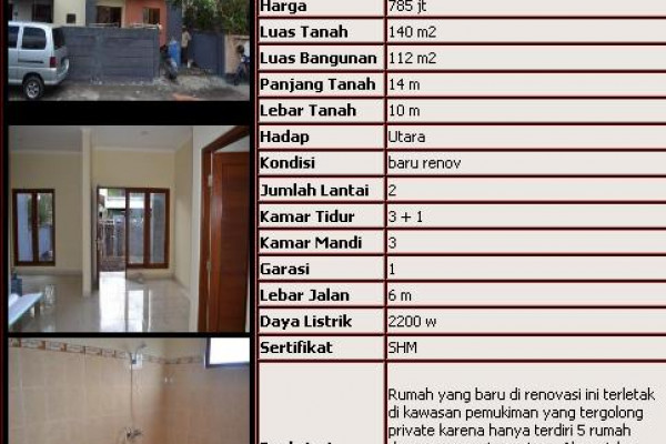 Cozy House For Sale in Denpasar – RJDP020