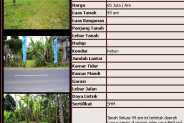 roadside land for sale in Bedugul – TJBE004